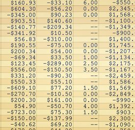 A front view on a plain simple financial spreadsheet expressed in US dollars.